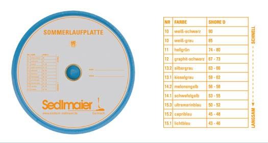 Sedlmaier Sommerlaufsohle Extra - Kipp-Platte